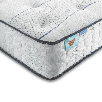 Sareer Matrah Cool Blue Memory Coil Mattress Kingsize