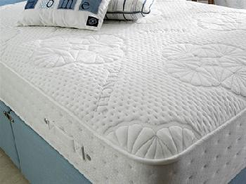 Shire Beds Eco Comfy 2' 6 Small Single Pocket Sprung Mattress Mattress