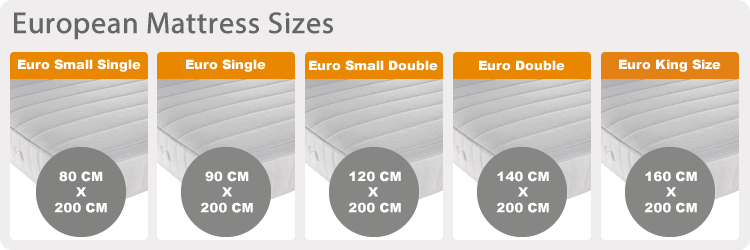European Mattress Sizes
